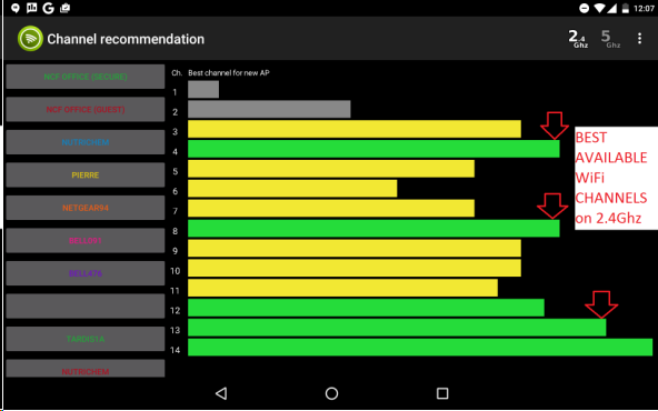 WiFi Analyzer by WebProvider - Channel Recommendation Page