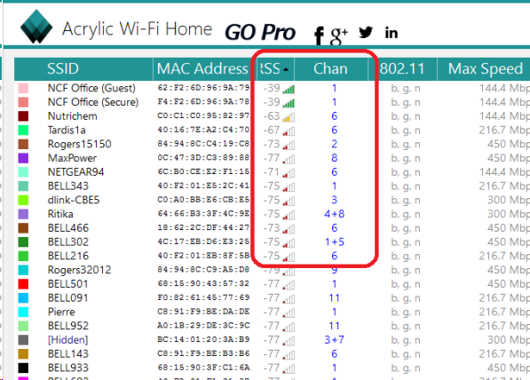 AcrylicWiFi - Sorting Networks by RSSI (Received Signal Strengh Indicator)