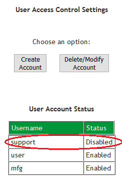 SR505n-Secure-Accounts- Confirm Support is Disabled