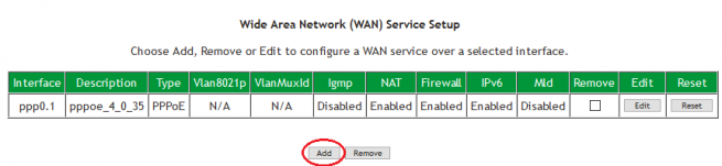 SR505n- Add WAN(PPPoE) VDSL configuration