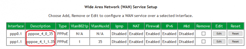 SR505n- Confirmation WAN Service Setup Table