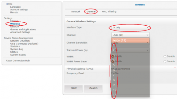 Sagemcom 2864 WiFi Channels